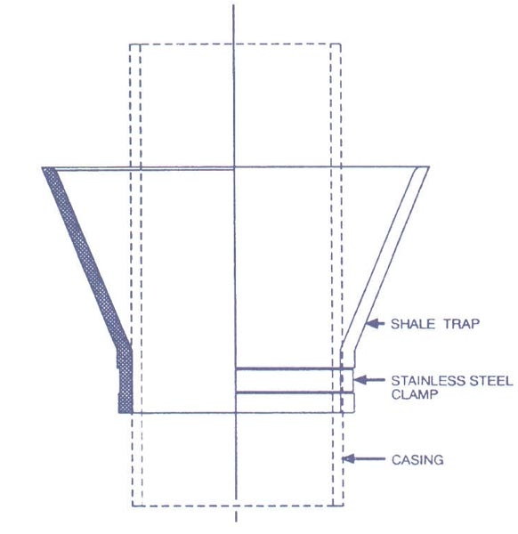 STSTD25 Shale Traps (Formation Packers)
